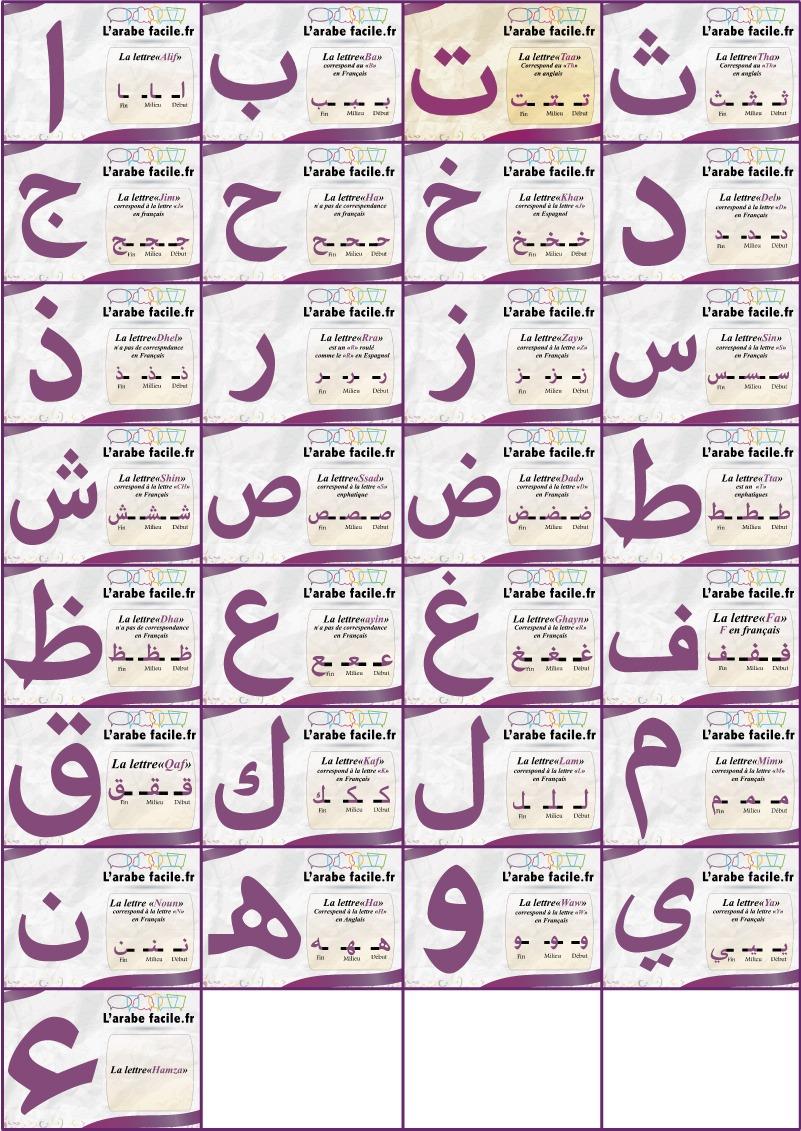l alphabet arabe