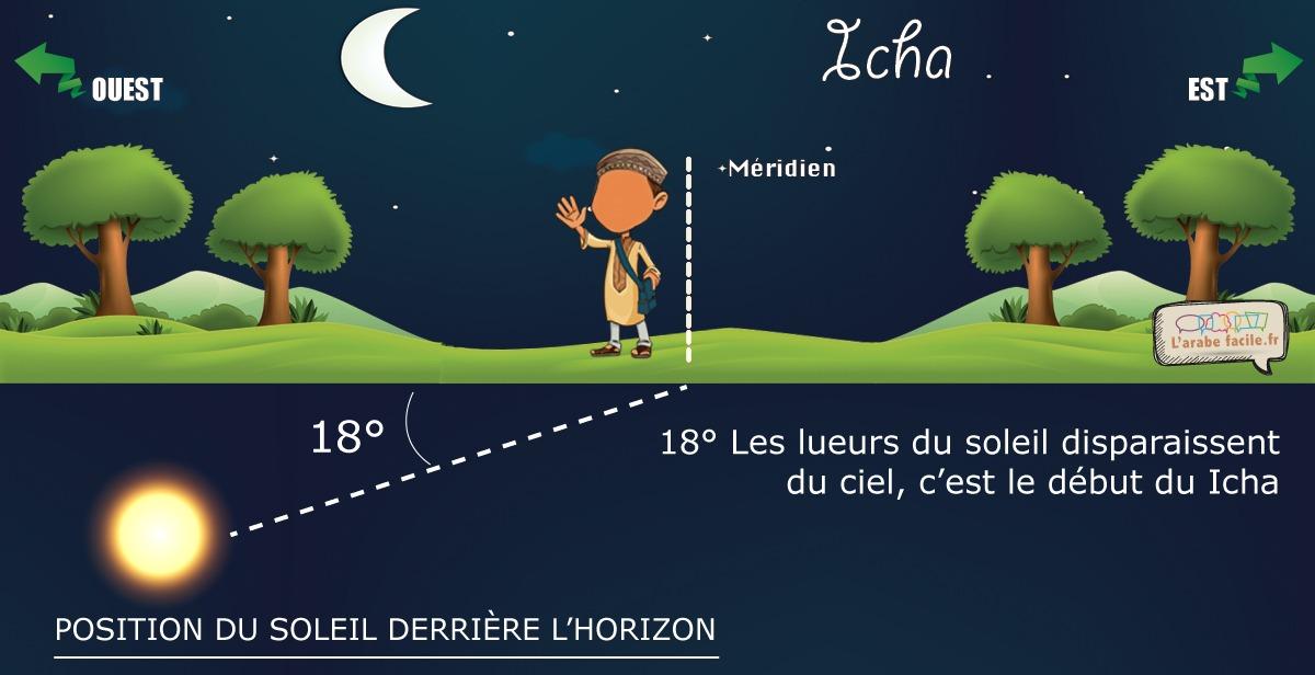 heure de prière du Ichaa à 18°
