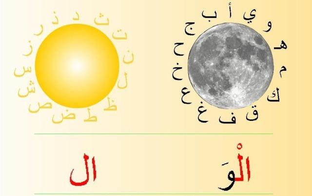 lunaire et solaire